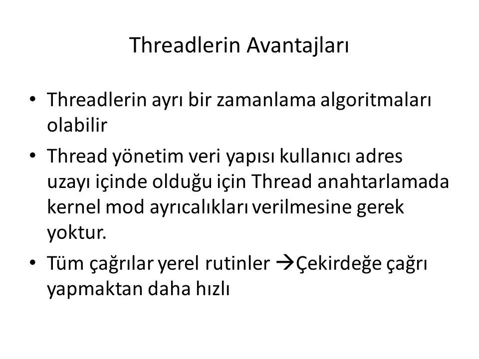 Threadlerin Avantajları Threadlerin ayrı bir zamanlama algoritmaları olabilir Thread yönetim veri yapısı kullanıcı adres uzayı içinde olduğu için Thread anahtarlamada kernel mod ayrıcalıkları verilmesine gerek yoktur.