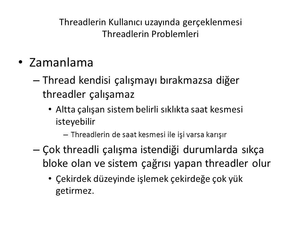 Threadlerin Kullanıcı uzayında gerçeklenmesi Threadlerin Problemleri Zamanlama – Thread kendisi çalışmayı bırakmazsa diğer threadler çalışamaz Altta çalışan sistem belirli sıklıkta saat kesmesi isteyebilir – Threadlerin de saat kesmesi ile işi varsa karışır – Çok threadli çalışma istendiği durumlarda sıkça bloke olan ve sistem çağrısı yapan threadler olur Çekirdek düzeyinde işlemek çekirdeğe çok yük getirmez.