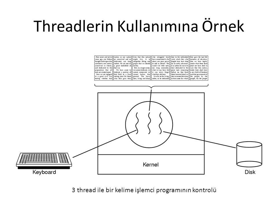Thread Karakteristiği Eğer bir thread görev değişkenlerinden birini değiştirirse bütün threadler bu değişikliği görür.