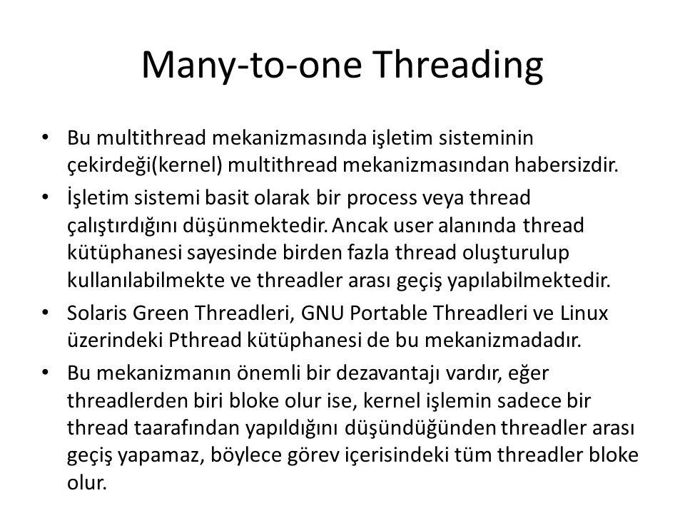Many-to-one Threading Bu multithread mekanizmasında işletim sisteminin çekirdeği(kernel) multithread mekanizmasından habersizdir.
