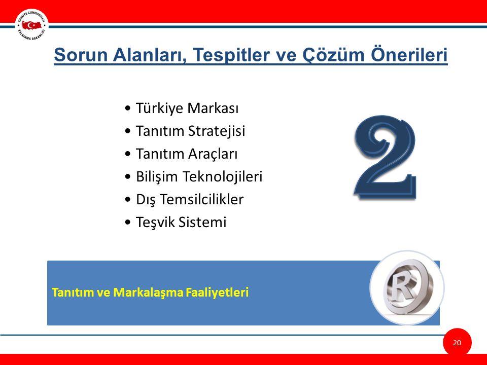 Türkiye Markası Tanıtım Stratejisi Tanıtım Araçları Bilişim Teknolojileri Dış Temsilcilikler Teşvik Sistemi Tanıtım ve Markalaşma Faaliyetleri 17/23 20 Sorun Alanları, Tespitler ve Çözüm Önerileri