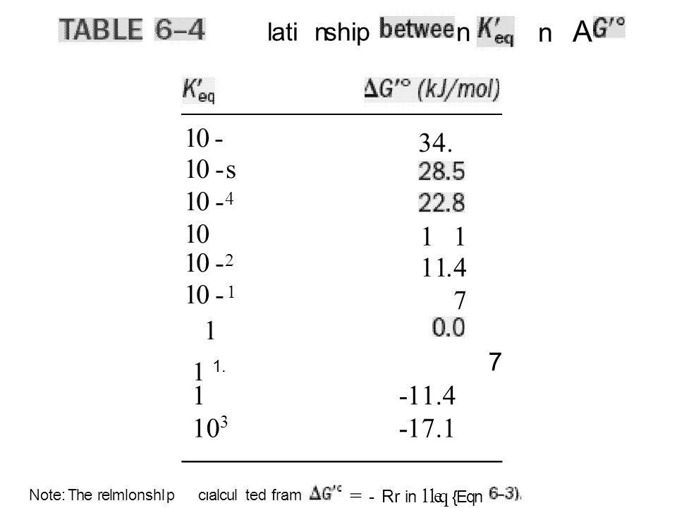 latinshiplatinship n 10- 10-s 10- 4 10 10- 2 10- 1 1 34.34. 1 11.4 7 Note: The relmlonshlpcıalcul ted fram = -Rr in lleq {Eqn nAnA 1 1. 7 1-11.4 10 3