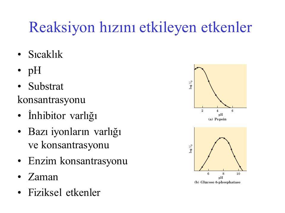 Reaksiyon hızını etkileyen etkenler Sıcaklık pH Substrat konsantrasyonu İnhibitor varlığı Bazı iyonların varlığı ve konsantrasyonu Enzim konsantrasyon