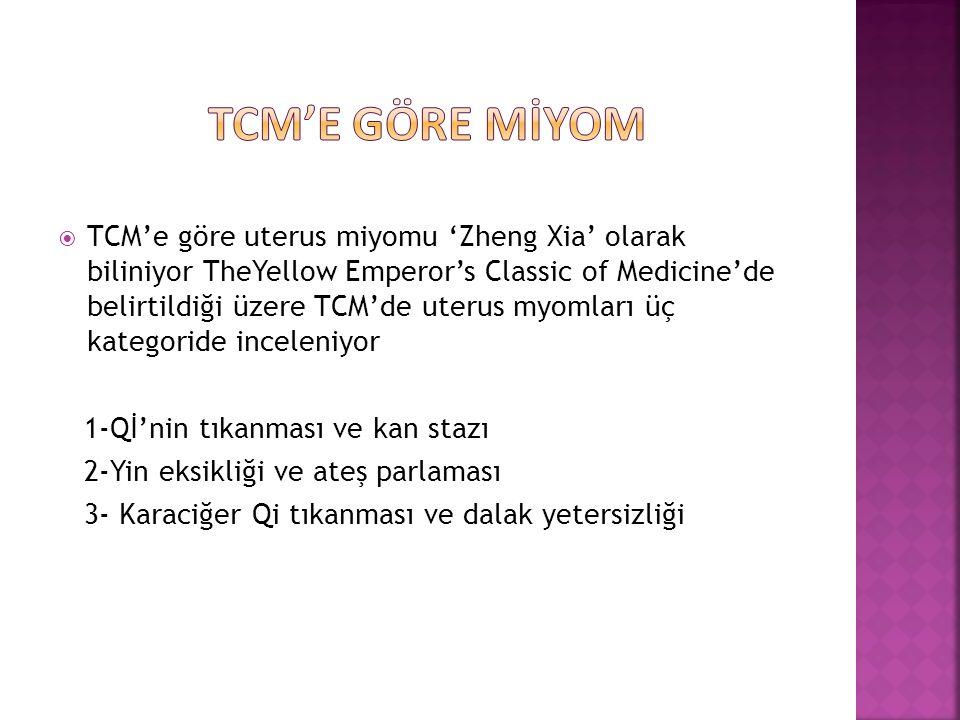  TCM'e göre uterus miyomu 'Zheng Xia' olarak biliniyor TheYellow Emperor's Classic of Medicine'de belirtildiği üzere TCM'de uterus myomları üç katego