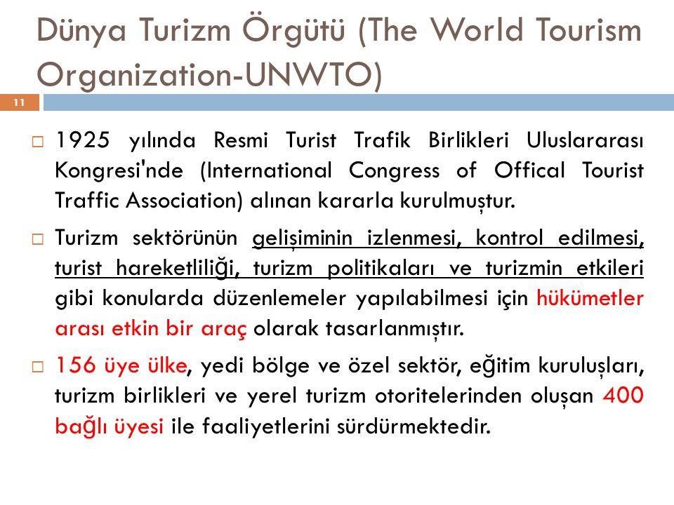 Dünya Turizm Örgütü (The World Tourism Organization-UNWTO)  1925 yılında Resmi Turist Trafik Birlikleri Uluslararası Kongresi'nde (International Cong