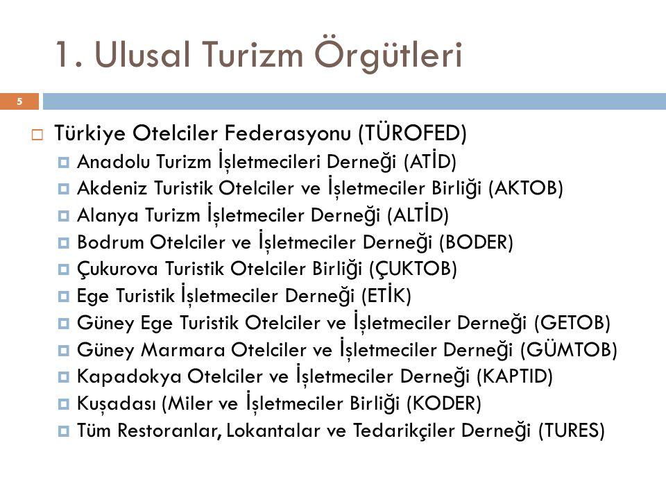 1. Ulusal Turizm Örgütleri  Türkiye Otelciler Federasyonu (TÜROFED)  Anadolu Turizm İ şletmecileri Derne ğ i (AT İ D)  Akdeniz Turistik Otelciler v