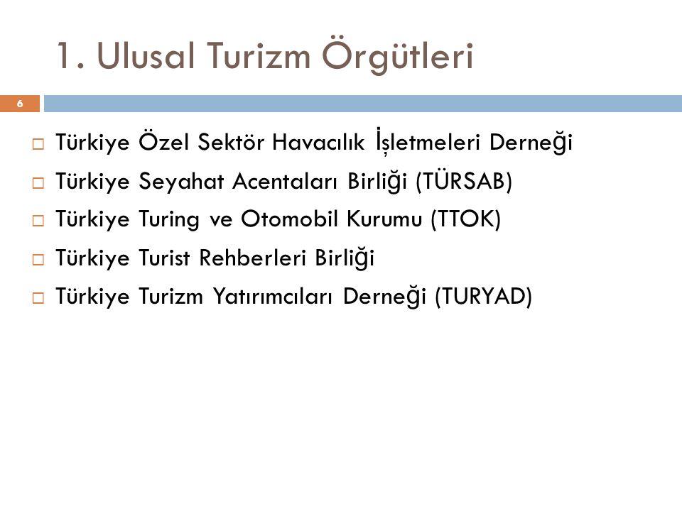 1. Ulusal Turizm Örgütleri  Türkiye Özel Sektör Havacılık İ şletmeleri Derne ğ i  Türkiye Seyahat Acentaları Birli ğ i (TÜRSAB)  Türkiye Turing ve