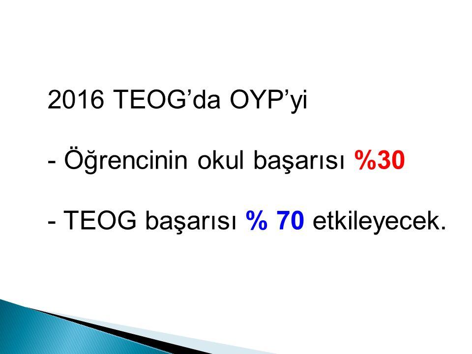 2016 TEOG'da OYP'yi - Öğrencinin okul başarısı %30 - TEOG başarısı % 70 etkileyecek.