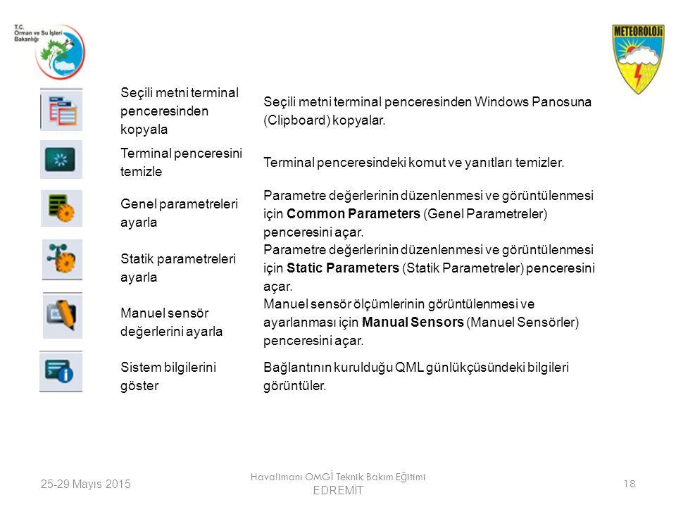 25-29 Mayıs 2015 Havalimanı OMG İ Teknik Bakım E ğ itimi EDREMİT 18 Seçili metni terminal penceresinden kopyala Seçili metni terminal penceresinden Wi