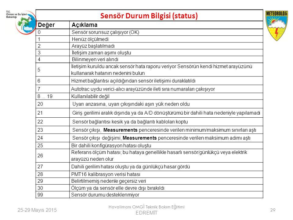 25-29 Mayıs 2015 Havalimanı OMG İ Teknik Bakım E ğ itimi EDREMİT 29 Sensör Durum Bilgisi (status) DeğerAçıklama 0Sensör sorunsuz çalışıyor (OK) 1Henüz