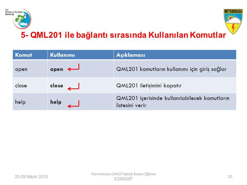 25-29 Mayıs 2015 Havalimanı OMG İ Teknik Bakım E ğ itimi EDREMİT 30 5- QML201 ile bağlantı sırasında Kullanılan Komutlar KomutKullanımıAçıklaması open