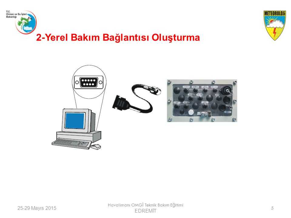 25-29 Mayıs 2015 Havalimanı OMG İ Teknik Bakım E ğ itimi EDREMİT 6 Bilgisayarınızın seri portundan (COM1, COM2 vs) QML201 datalogger seri portuna bağlantı kurulabilmesi için –QML201 için hazırlanmış kablonun soketini rasat parkında MAWS kutusunun COM0 portuna bağlayın, –Kablonun diğer ucunu (9 pin) bilgisayarınızın COM portundan birisine bağlayın ( Bilgisayarınızın COM portu yoksa USB – COM çevirici kullanmalı ve bu çeviriciyi bilgasayarınıza tanımlamalısınız) –AWS Client programını açın, –İletişim ayarlarını (9600, 8,N,1, N) yapın –Şimdi AWS Client programı ile lokal bağlantı başlatılabilir.