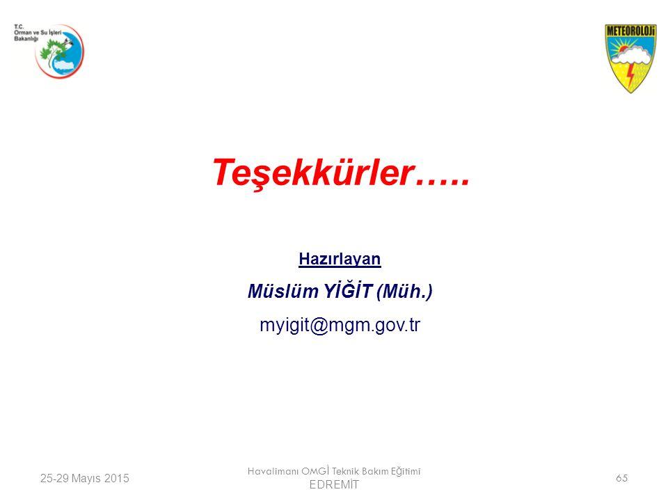 25-29 Mayıs 2015 Havalimanı OMG İ Teknik Bakım E ğ itimi EDREMİT 65 Teşekkürler….. Hazırlayan Müslüm YİĞİT (Müh.) myigit@mgm.gov.tr