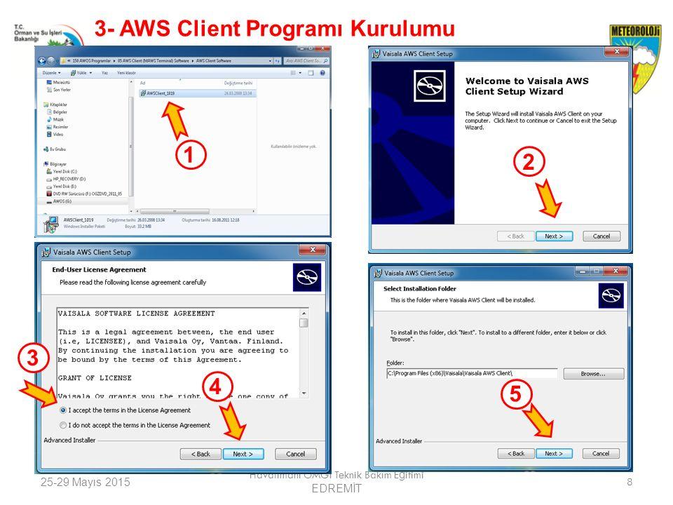 25-29 Mayıs 2015 Havalimanı OMG İ Teknik Bakım E ğ itimi EDREMİT 8 3- AWS Client Programı Kurulumu 1 2 3 4 5