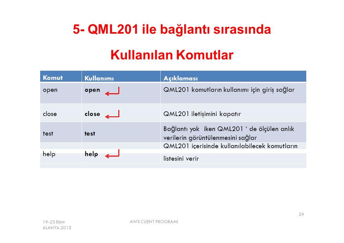 5- QML201 ile bağlantı sırasında Kullanılan Komutlar KullanımıAçıklaması Komut open QML201 komutların kullanımı için giriş sa ğ lar close QML201 ileti