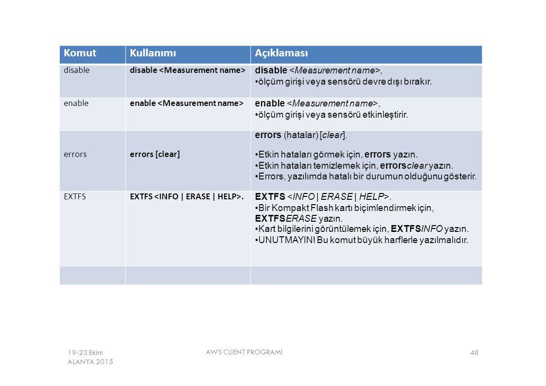 AWS CLIENT PROGRAMI 48 KomutKullanımıAçıklaması disable disable, ölçüm girişi veya sensörü devre dışı bırakır. enable enable, ölçüm girişi veya sensör