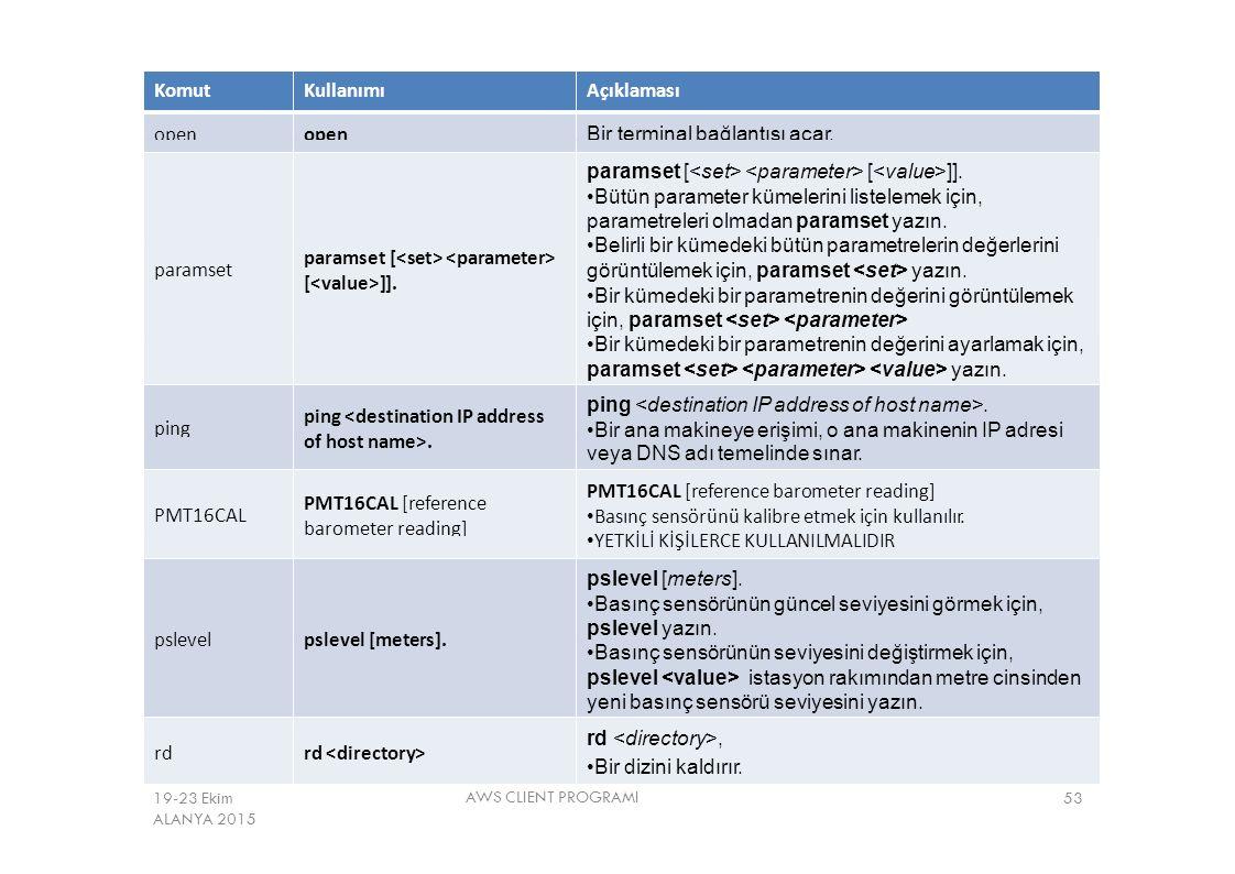KomutKullanımıAçıklaması open Bir terminal bağlantısı açar. paramset [ [ ]]. Bütün parameter kümelerini listelemek için, parametreleri olmadan paramse
