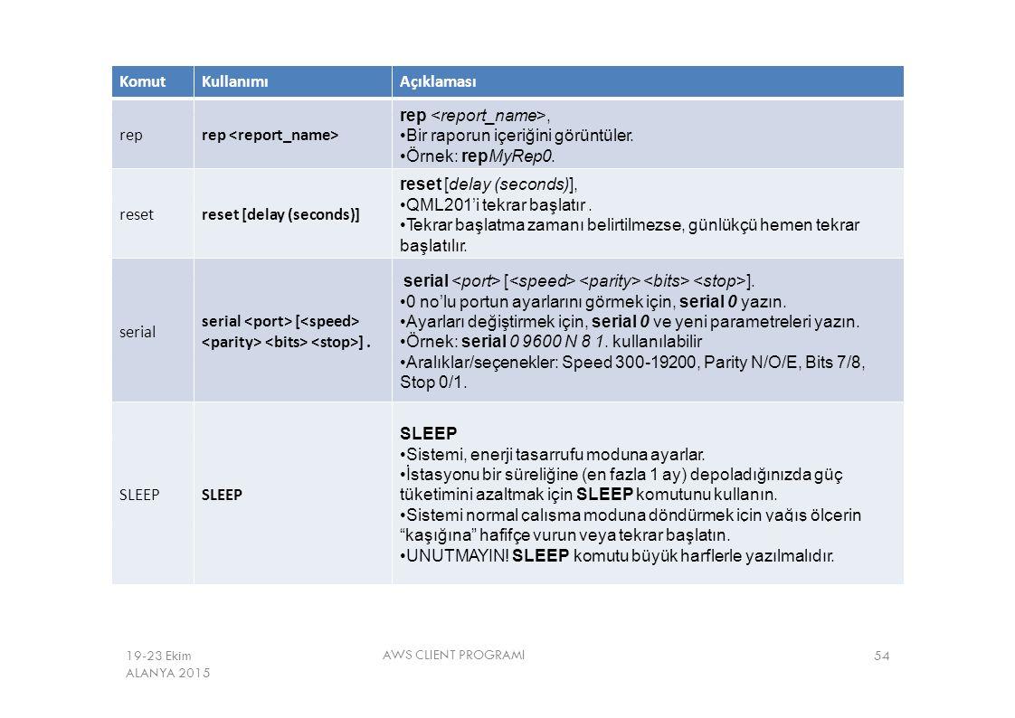 KomutKullanımıAçıklaması rep, rep Bir raporun içeriğini görüntüler. Örnek: repMyRep0. reset [delay (seconds)], QML201'i tekrar başlatır. resetreset [d