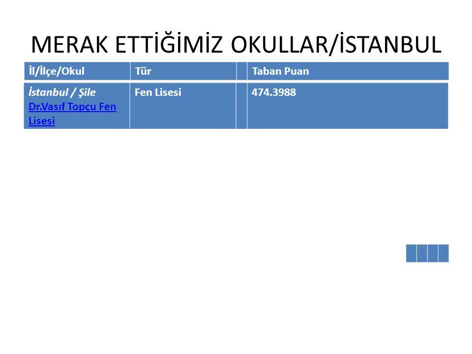 MERAK ETTİĞİMİZ OKULLAR/İSTANBUL İstanbul / Şile Dr.Vasıf Topçu Fen Lisesi Dr.Vasıf Topçu Fen Lisesi Fen Lisesi474.3988 İl/İlçe/OkulTürTaban Puan