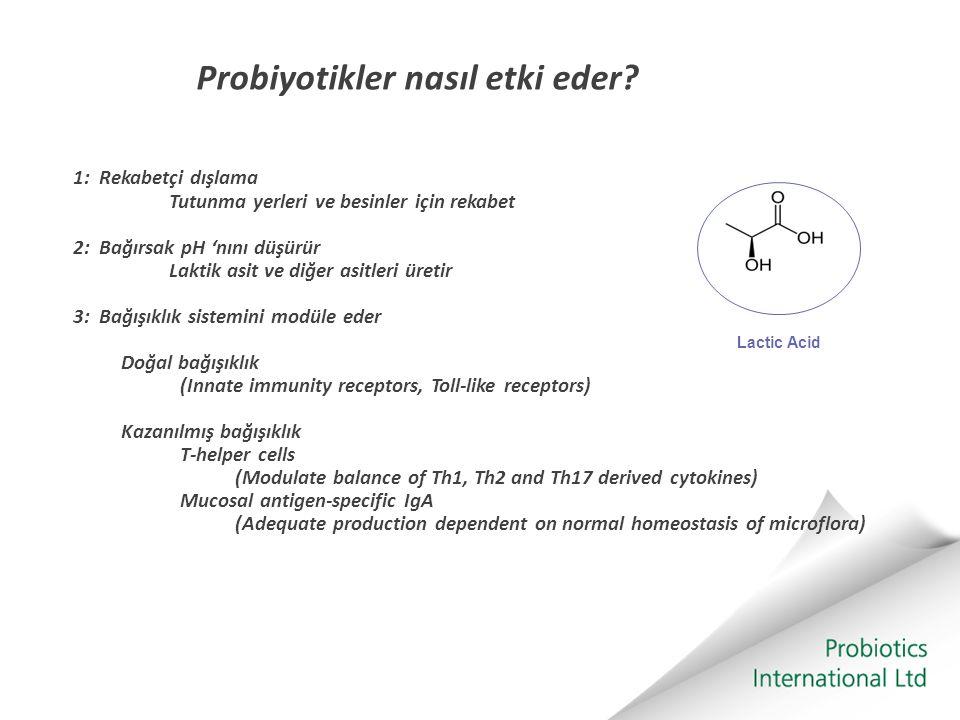 Probiyotikler nasıl etki eder? 1: Rekabetçi dışlama Tutunma yerleri ve besinler için rekabet 2: Bağırsak pH 'nını düşürür Laktik asit ve diğer asitler