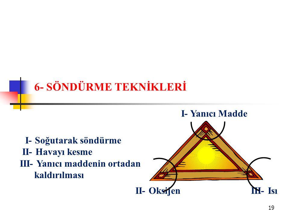 18  Yanma olayını duraklatıp durdurma işlemine söndürme denir. Başka bir deyişle söndürme yangın üçgeninin bozulması olayıdır. 5- SÖNDÜRME NEDİR?