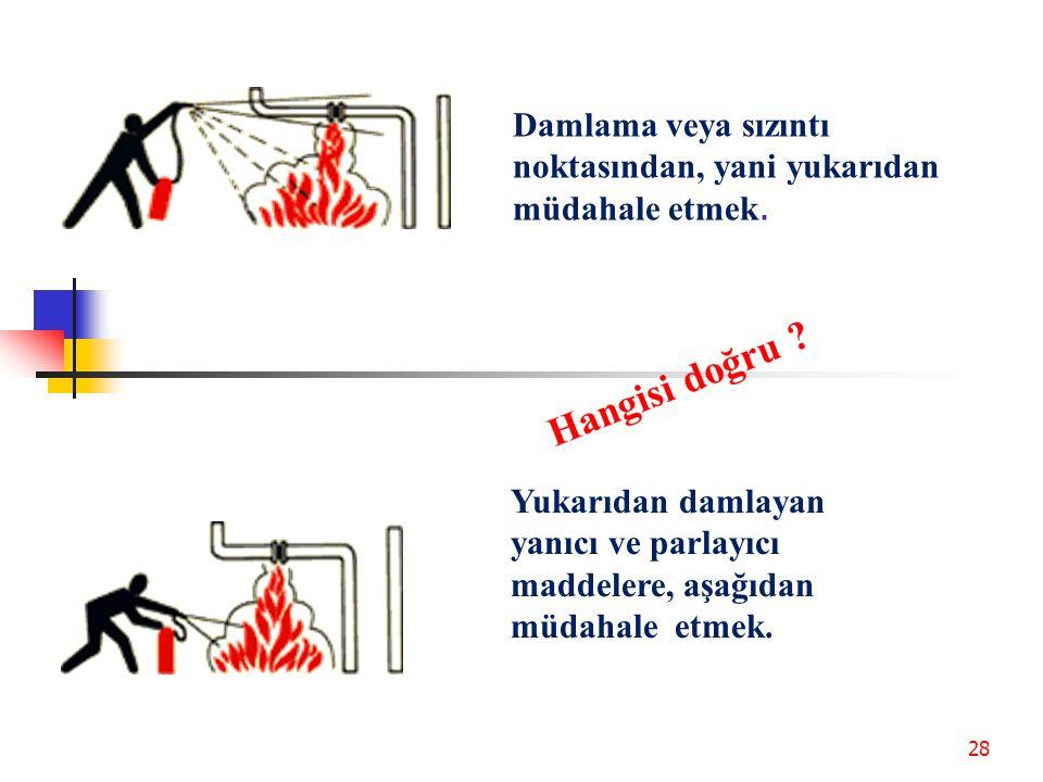 27 Önden tarayarak, yangının çıkış noktası, yani dip kısmına müdahale etmek. Yanan yere üstten ve arkadan müdahale etmek. Hangisi doğru ?