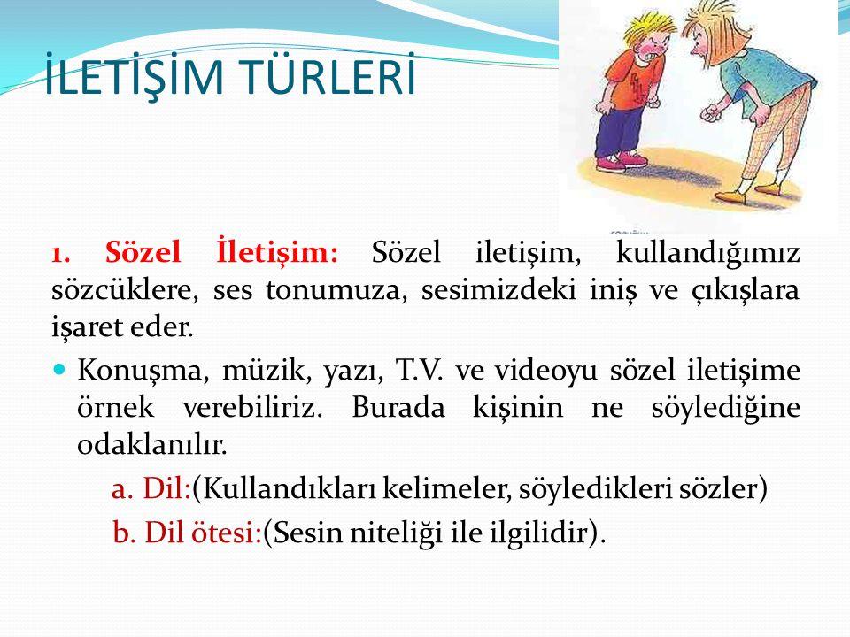 İLETİŞİM TÜRLERİ 1.