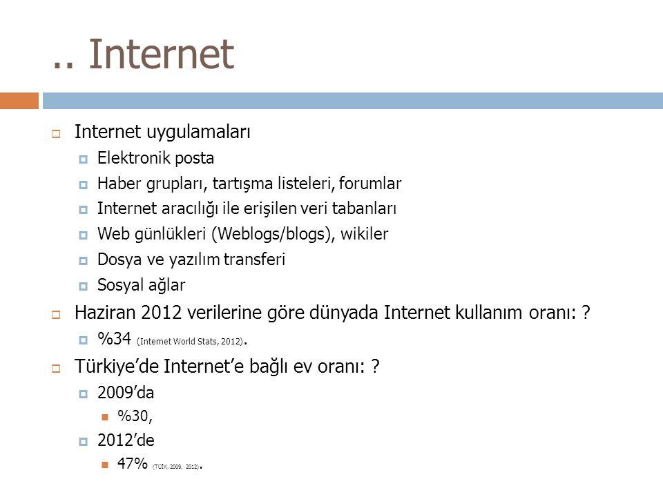 .. Internet  Internet uygulamaları  Elektronik posta  Haber grupları, tartışma listeleri, forumlar  Internet aracılığı ile erişilen veri tabanları