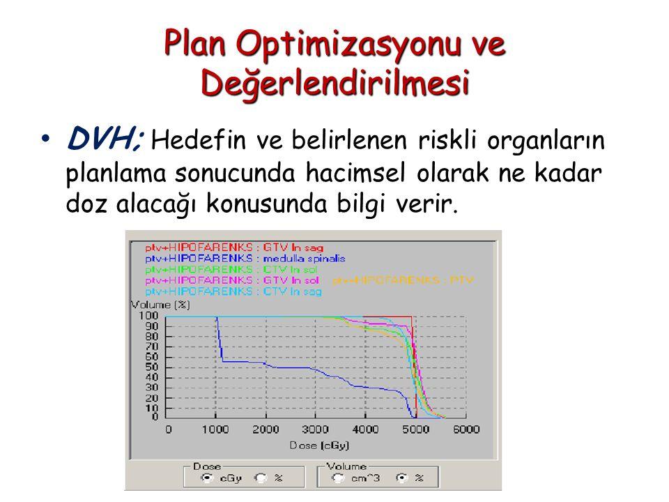 Plan Optimizasyonu ve Değerlendirilmesi DVH; Hedefin ve belirlenen riskli organların planlama sonucunda hacimsel olarak ne kadar doz alacağı konusunda