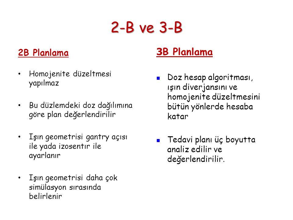 2-B ve 3-B 2B Planlama Homojenite düzeltmesi yapılmaz Bu düzlemdeki doz dağılımına göre plan değerlendirilir Işın geometrisi gantry açısı ile yada izo