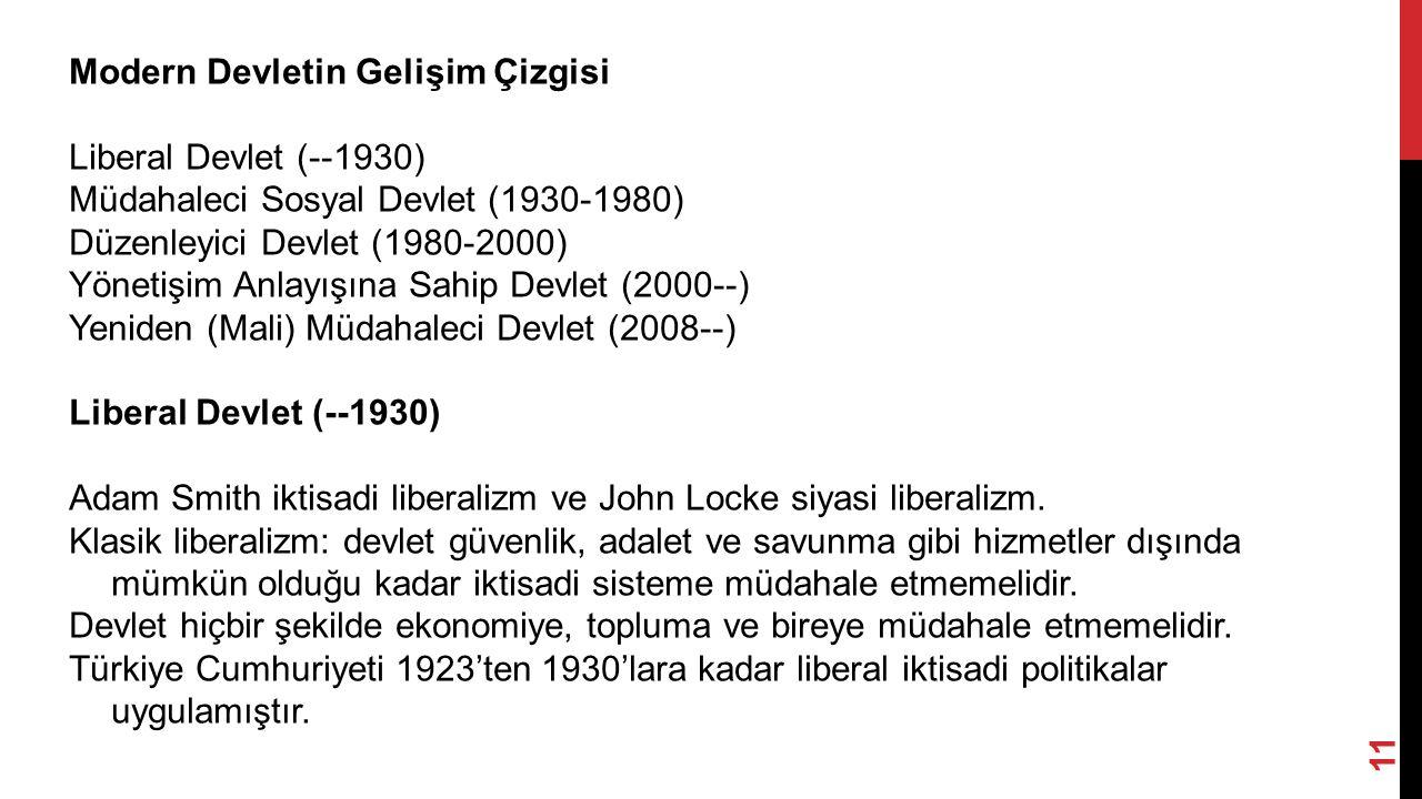11 Modern Devletin Gelişim Çizgisi Liberal Devlet (--1930) Müdahaleci Sosyal Devlet (1930-1980) Düzenleyici Devlet (1980-2000) Yönetişim Anlayışına Sahip Devlet (2000--) Yeniden (Mali) Müdahaleci Devlet (2008--) Liberal Devlet (--1930) Adam Smith iktisadi liberalizm ve John Locke siyasi liberalizm.