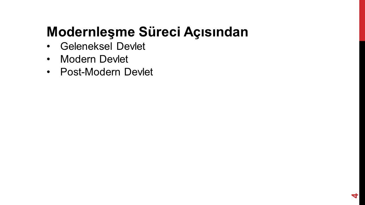 Modernleşme Süreci Açısından Geleneksel Devlet Modern Devlet Post-Modern Devlet 4