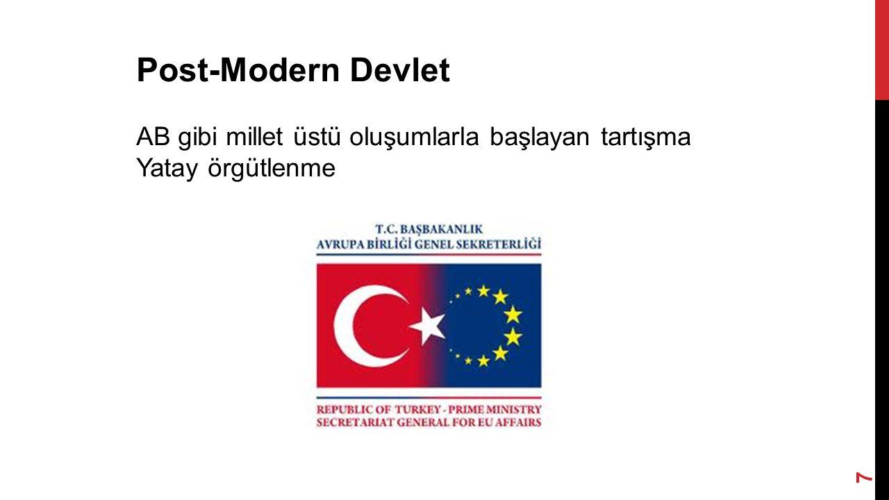 18 Modern Devletin Gelişim Çizgisi Yönetişim Anlayışına Sahip Devlet (2000--) Yönetişim (governance) ilk defa 1989 yılında yayınlanan OECD raporunda Kamu hizmeti alanında karar mekanizmalarında o hizmet alanındaki hem kamu örgüt ve kişileri (politika ağları) hem de toplumdaki örgüt ve kişiler (politika toplulukları) rol almalı ve kararları beraber vermelidir Teorik düzeyde tartışılan, fakat uygulamada henüz tam görülmeyen bir süreç Yeniden (Mali) Müdahaleci Devlet (2008----) Sadece mali anlamda kısmi müdahaleler.