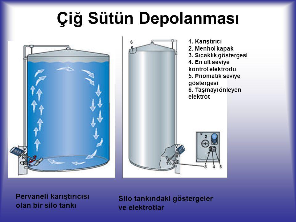 Çiğ Sütün Depolanması Pervaneli karıştırıcısı olan bir silo tankı Silo tankındaki göstergeler ve elektrotlar 1. Karıştırıcı 2. Menhol kapak 3. Sıcaklı