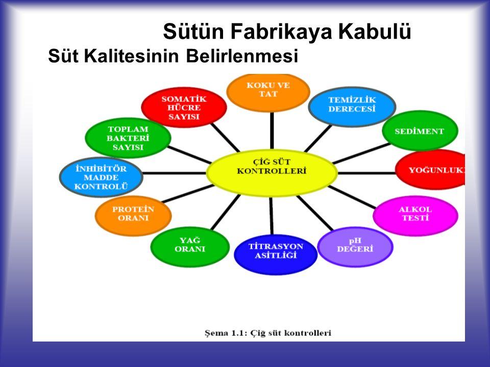 Principles of Centrifugation Centrifugation is based on Stoke s Law.