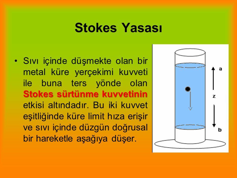 Stokes Yasası Stokes sürtünme kuvvetininSıvı içinde düşmekte olan bir metal küre yerçekimi kuvveti ile buna ters yönde olan Stokes sürtünme kuvvetinin