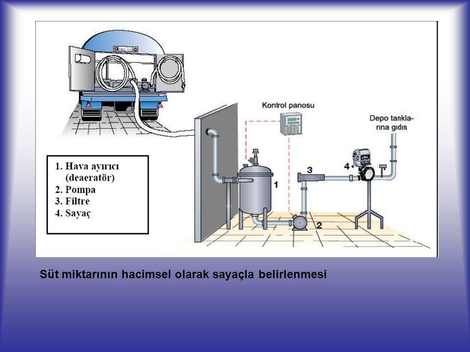Çiğ Sütün Depolanması Pervaneli karıştırıcısı olan bir silo tankı Silo tankındaki göstergeler ve elektrotlar 1.