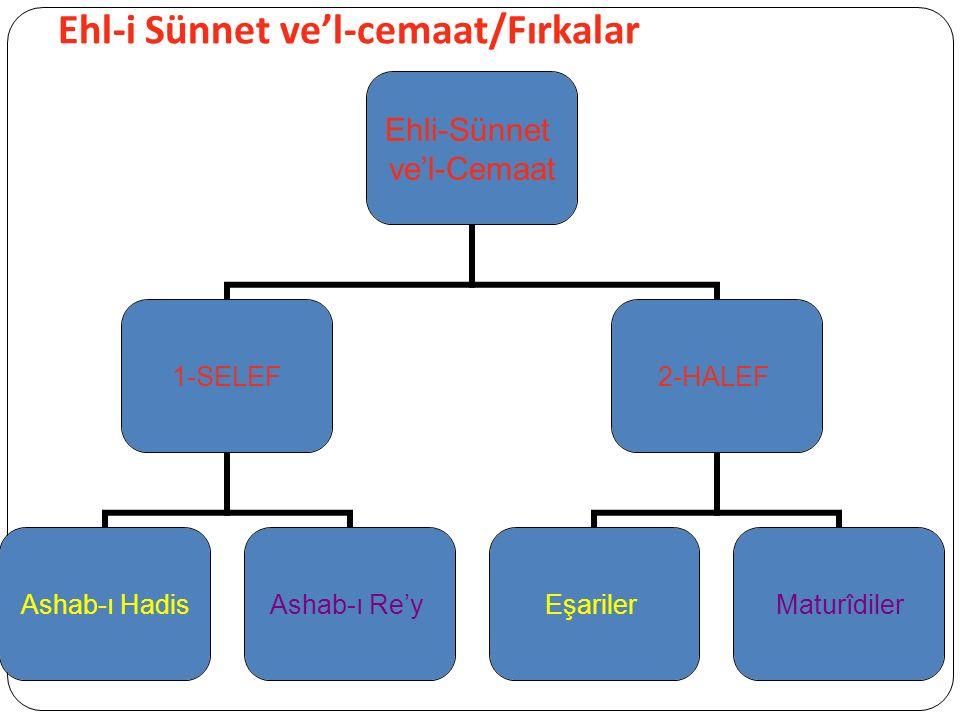 Ehl-i Sünnet ve'l-cemaat/Fırkalar Ehli-Sünnet ve'l-Cemaat 1-SELEF Ashab-ı Hadis Ashab-ı Re'y 2-HALEF Eşariler Maturîdiler