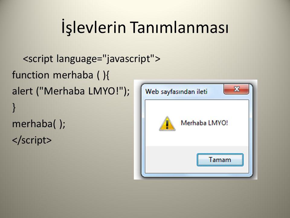 HTML içinde İşlev Çalıştırma Bir işlevi Javascript programı içinde tanımlayıp çalıştırabildiğimiz gibi HTML kodları içinde çağrılarak çalıştırılması da mümkündür.