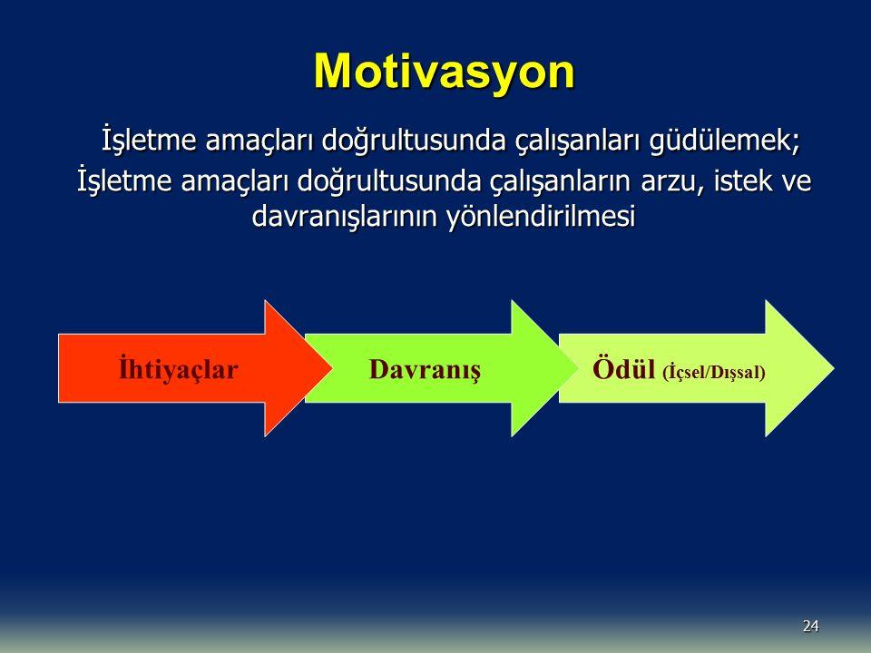 24 Motivasyon İşletme amaçları doğrultusunda çalışanları güdülemek; İşletme amaçları doğrultusunda çalışanların arzu, istek ve davranışlarının yönlend