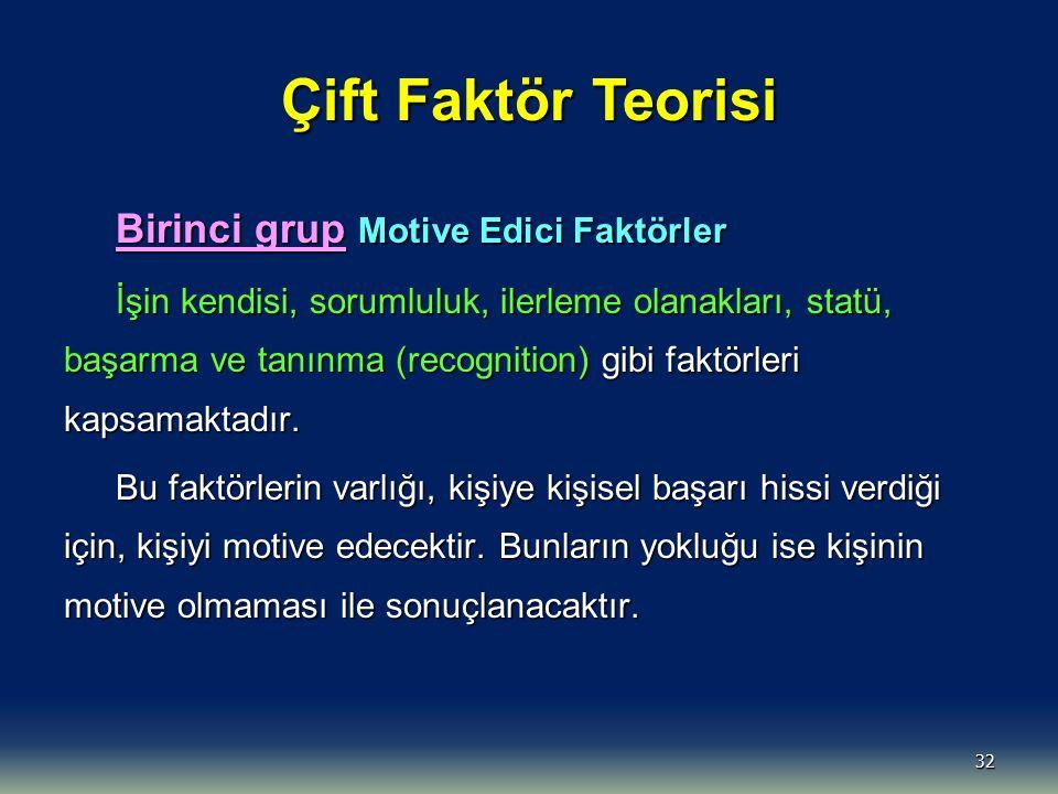Çift Faktör Teorisi Birinci grup Motive Edici Faktörler İşin kendisi, sorumluluk, ilerleme olanakları, statü, başarma ve tanınma (recognition) gibi fa