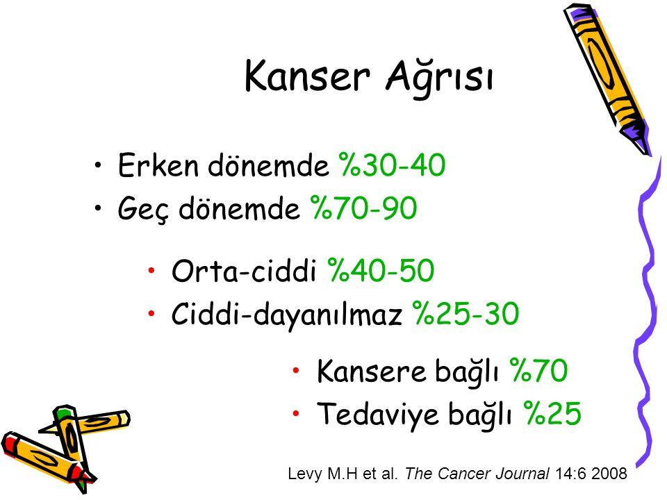 Kanser Ağrısı Erken dönemde %30-40 Geç dönemde %70-90 Orta-ciddi %40-50 Ciddi-dayanılmaz %25-30 Kansere bağlı %70 Tedaviye bağlı %25 Levy M.H et al. T