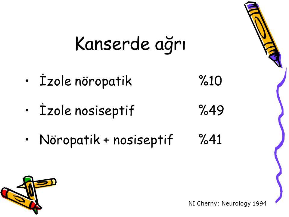 Kanserde ağrı İzole nöropatik%10 İzole nosiseptif%49 Nöropatik + nosiseptif%41 NI Cherny: Neurology 1994