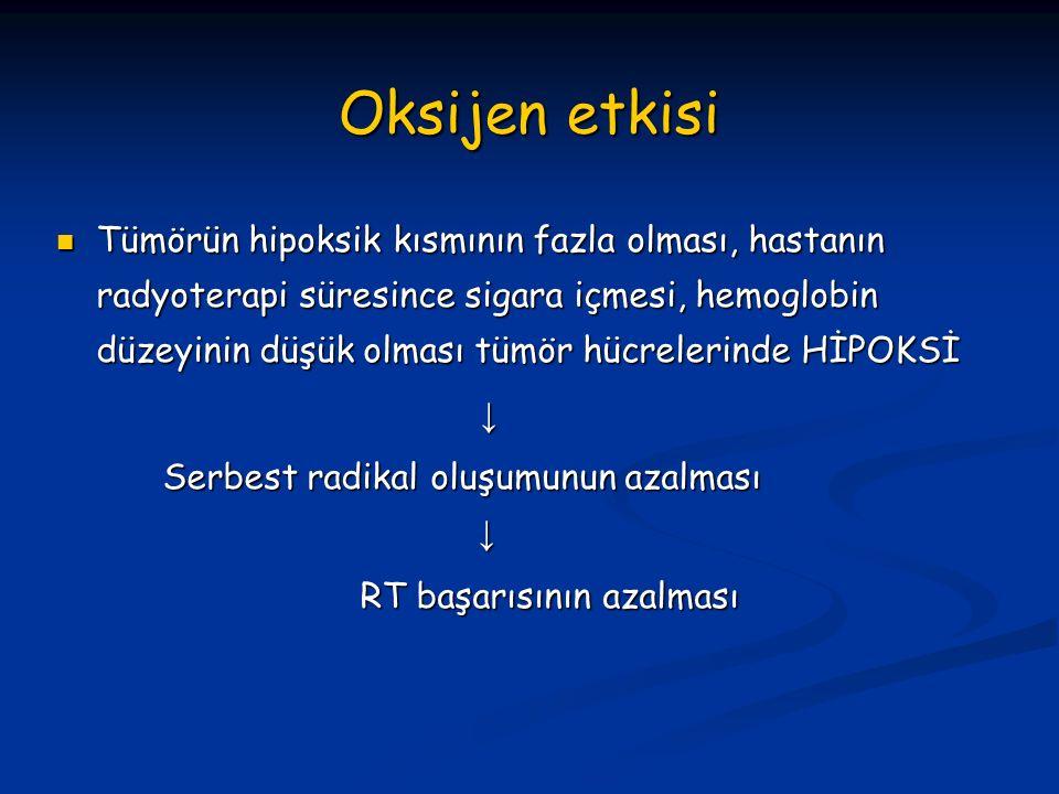 Oksijen etkisi Tümörün hipoksik kısmının fazla olması, hastanın radyoterapi süresince sigara içmesi, hemoglobin düzeyinin düşük olması tümör hücreleri