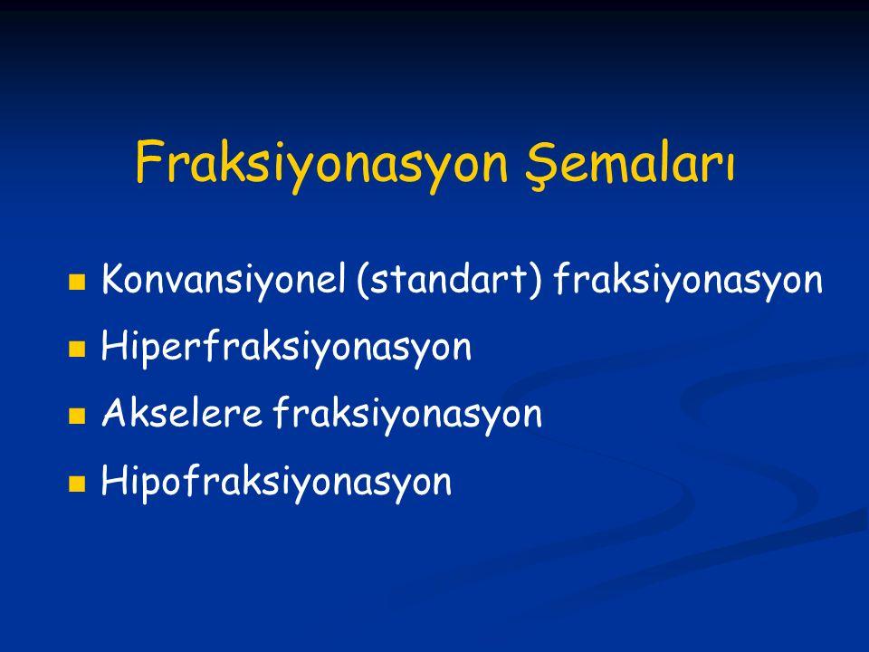Fraksiyonasyon Şemaları Konvansiyonel (standart) fraksiyonasyon Hiperfraksiyonasyon Akselere fraksiyonasyon Hipofraksiyonasyon