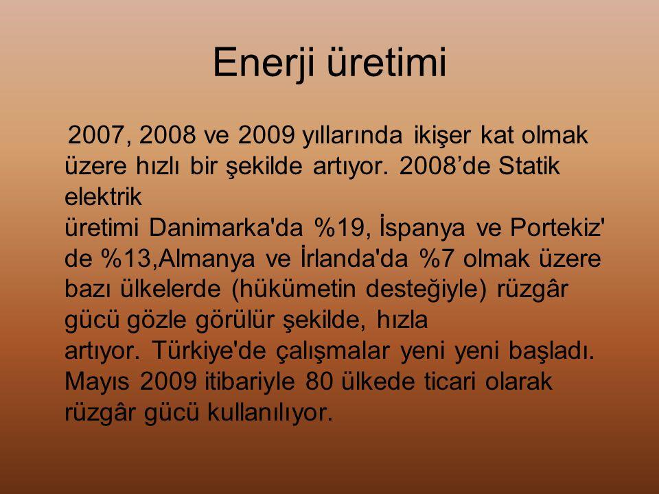 Enerji üretimi 2007, 2008 ve 2009 yıllarında ikişer kat olmak üzere hızlı bir şekilde artıyor. 2008'de Statik elektrik üretimi Danimarka'da %19, İspan