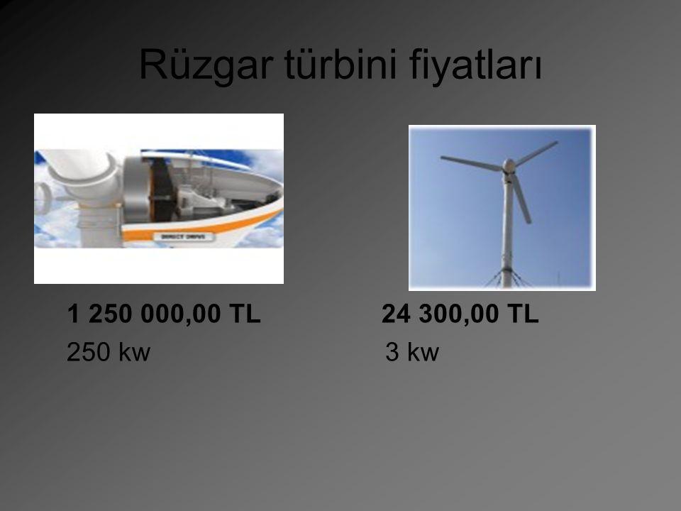 Rüzgar türbini fiyatları 1 250 000,00 TL 24 300,00 TL 250 kw 3 kw