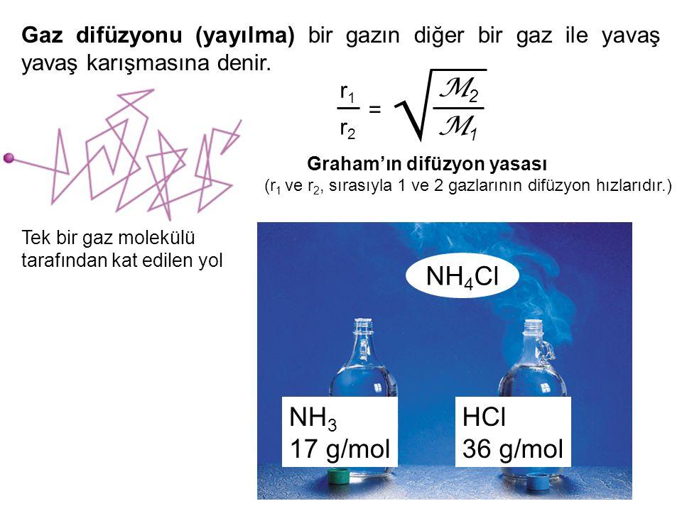 44 Gaz difüzyonu (yayılma) bir gazın diğer bir gaz ile yavaş yavaş karışmasına denir.