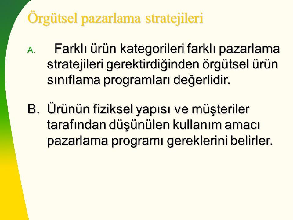 Örgütsel pazarlama stratejileri A.