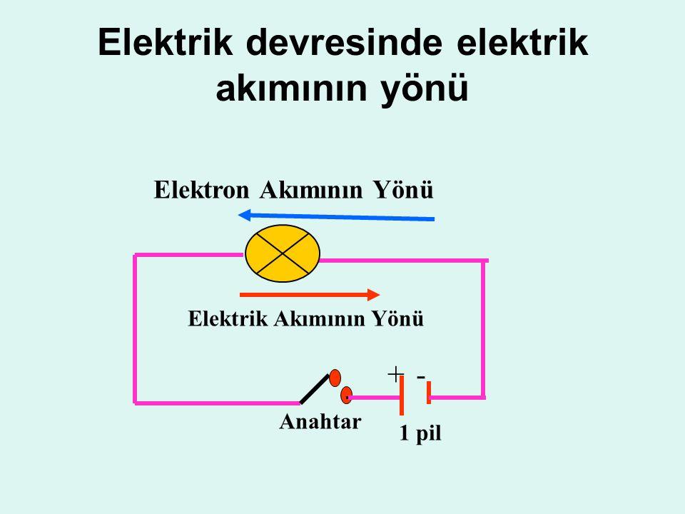 Elektrik devresinde elektrik akımının yönü Elektron Akımının Yönü Elektrik Akımının Yönü +- Anahtar 1 pil
